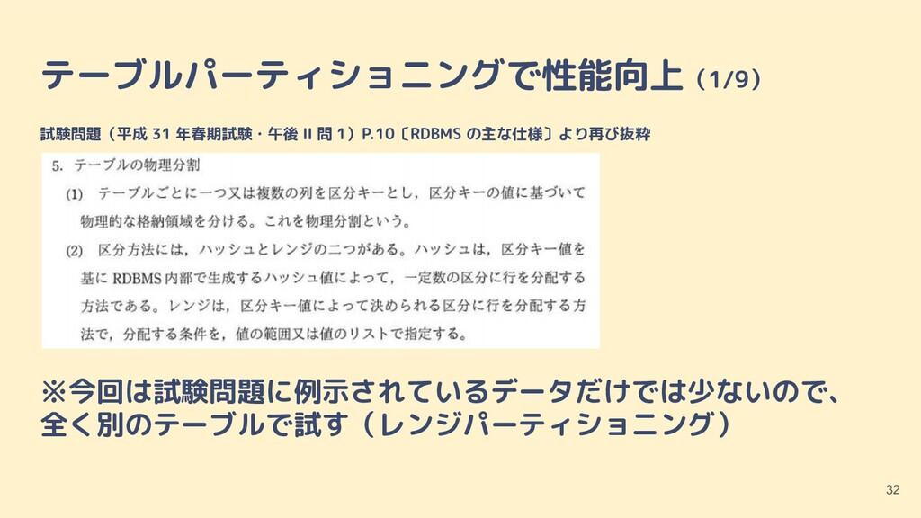 テーブルパーティショニングで性能向上(1/9) 試験問題(平成 31 年春期試験・午後 Ⅱ 問...