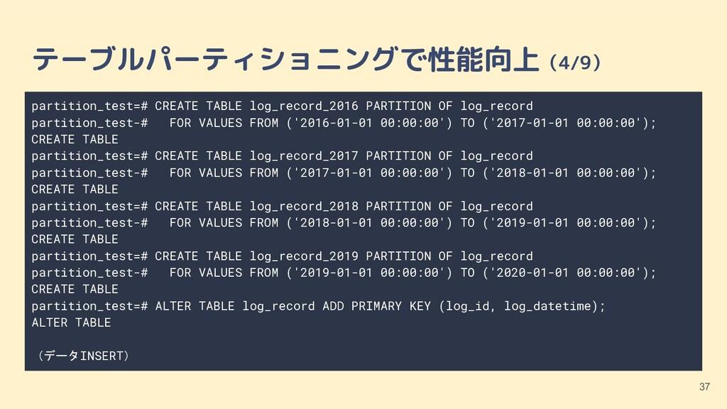テーブルパーティショニングで性能向上(4/9) 37 partition_test=# CRE...