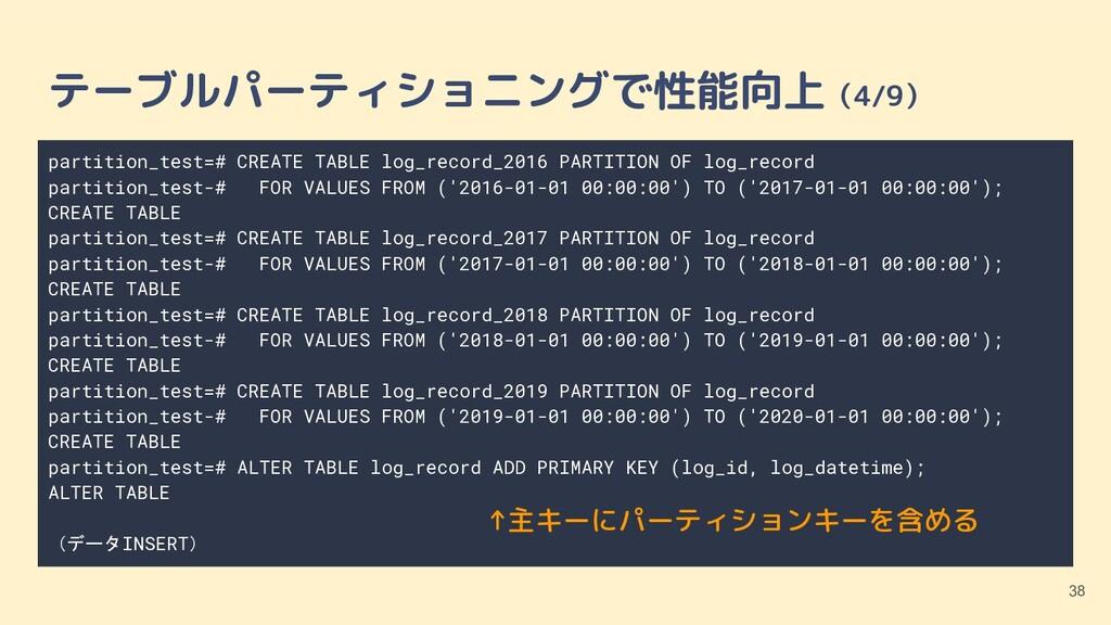 テーブルパーティショニングで性能向上(4/9) 38 partition_test=# CRE...