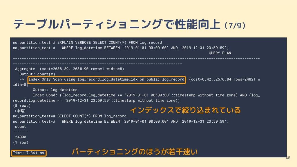 テーブルパーティショニングで性能向上(7/9) PostgreSQL 12の例(SELECTの...