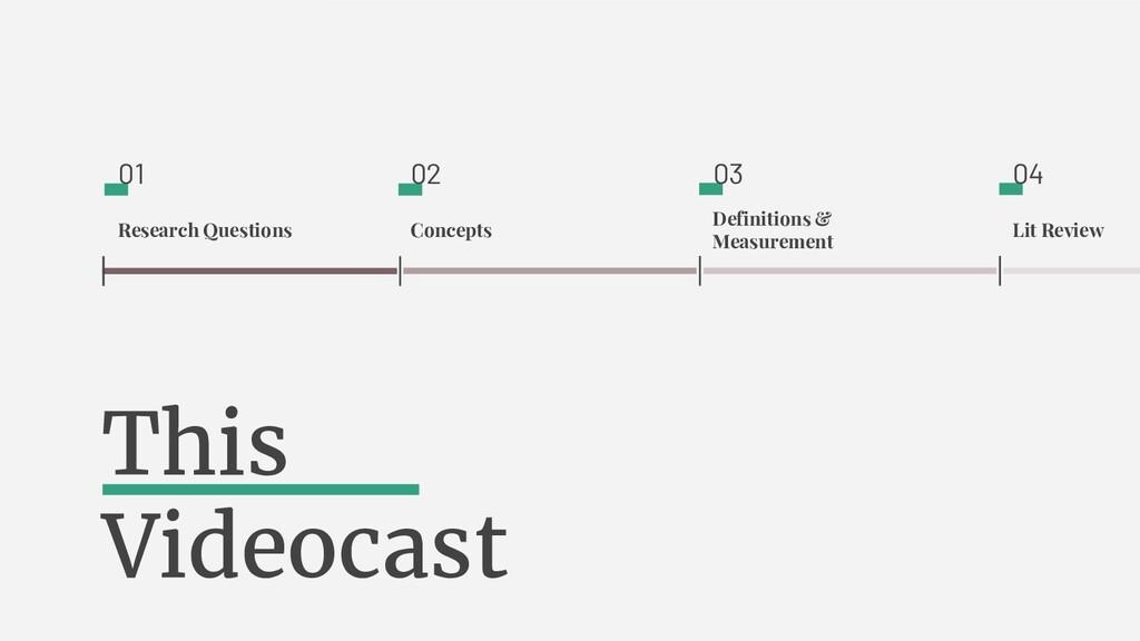 Definitions & Measurement 03 Concepts 02 Resear...