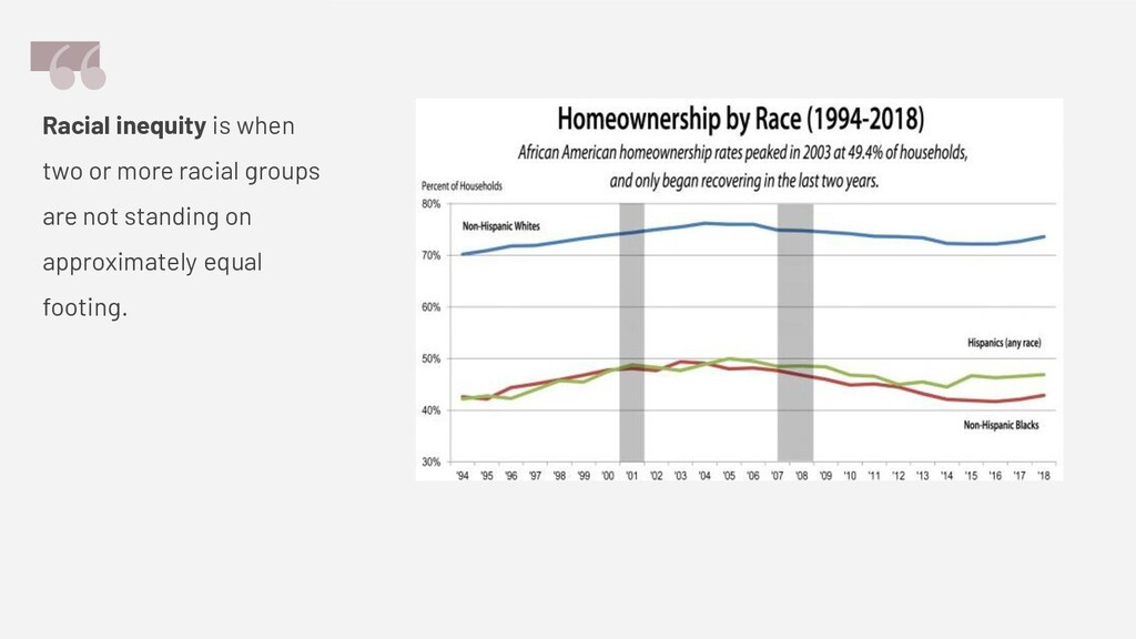 Racial inequity is when two or more racial grou...