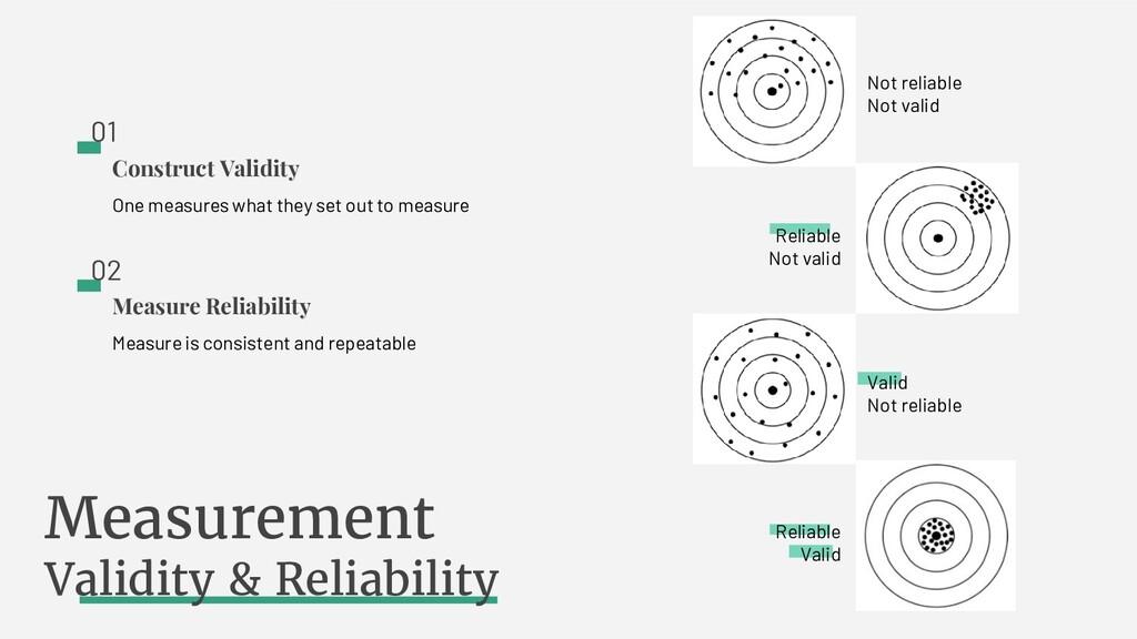 Construct Validity 01 Measurement Validity & Re...