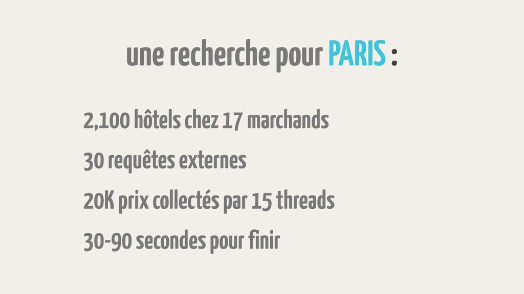 2,100 hôtels chez 17 marchands 30 requêtes exte...