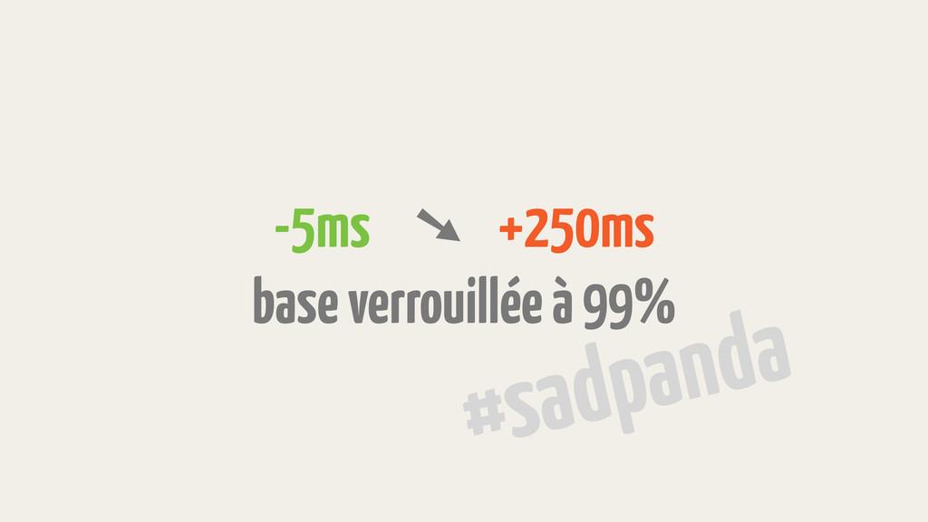 #sadpanda -5ms ➘ +250ms base verrouillée à 99%