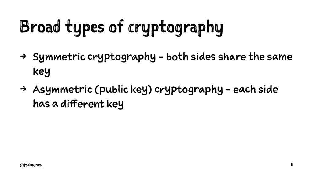 Broad types of cryptography 4 Symmetric cryptog...