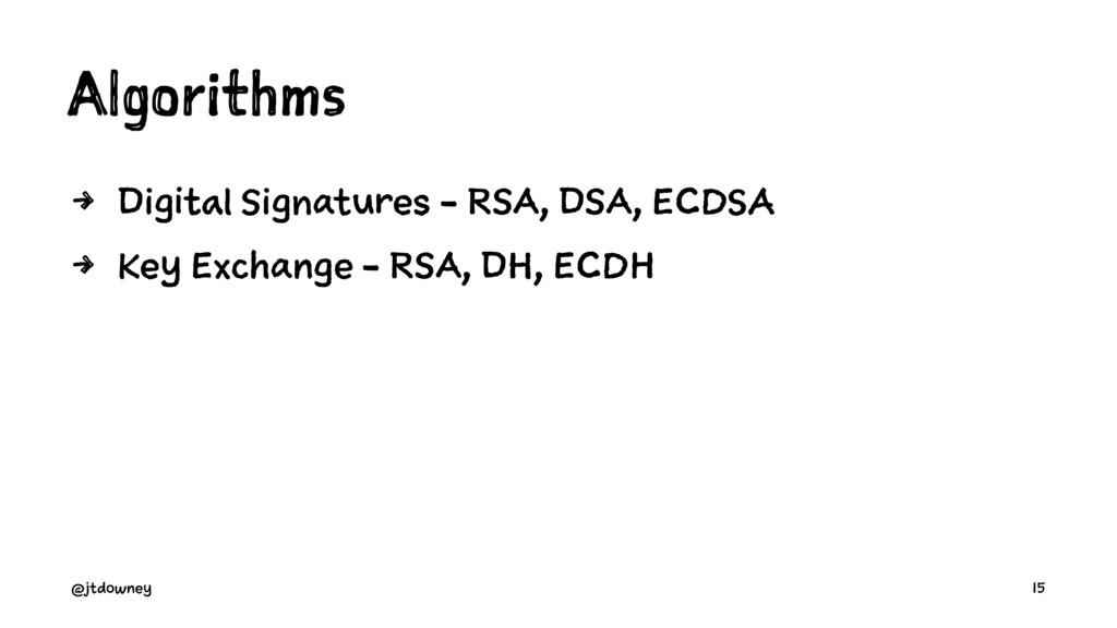 Algorithms 4 Digital Signatures - RSA, DSA, ECD...