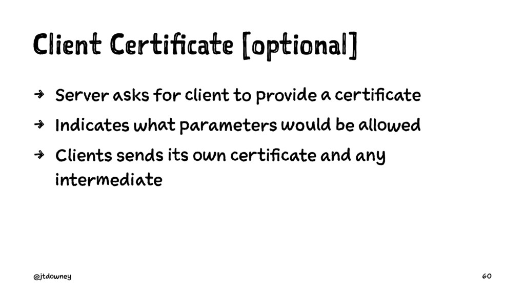 Client Certificate [optional] 4 Server asks for...