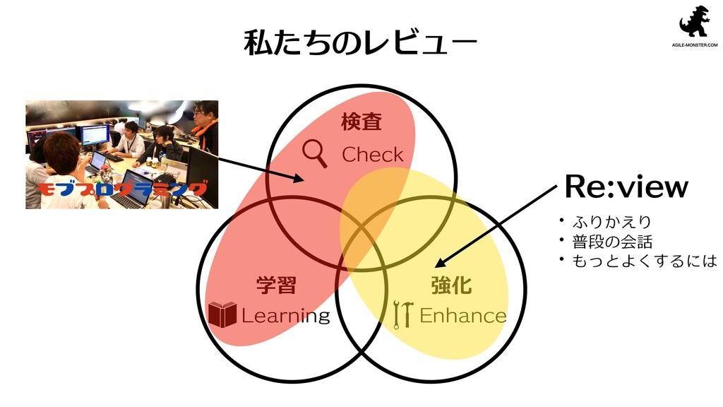 私たちのレビュー Check Learning Enhance 検査 学習 強化 Re:vie...