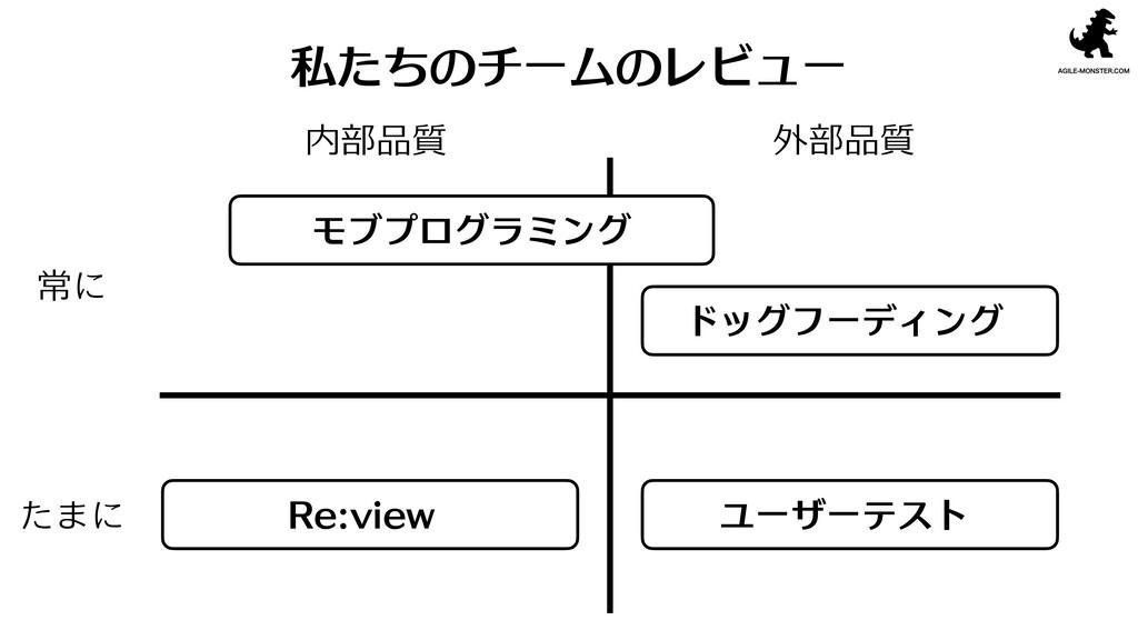 内部品質 外部品質 常に たまに モブプログラミング ユーザーテスト Re:view ドッグフ...