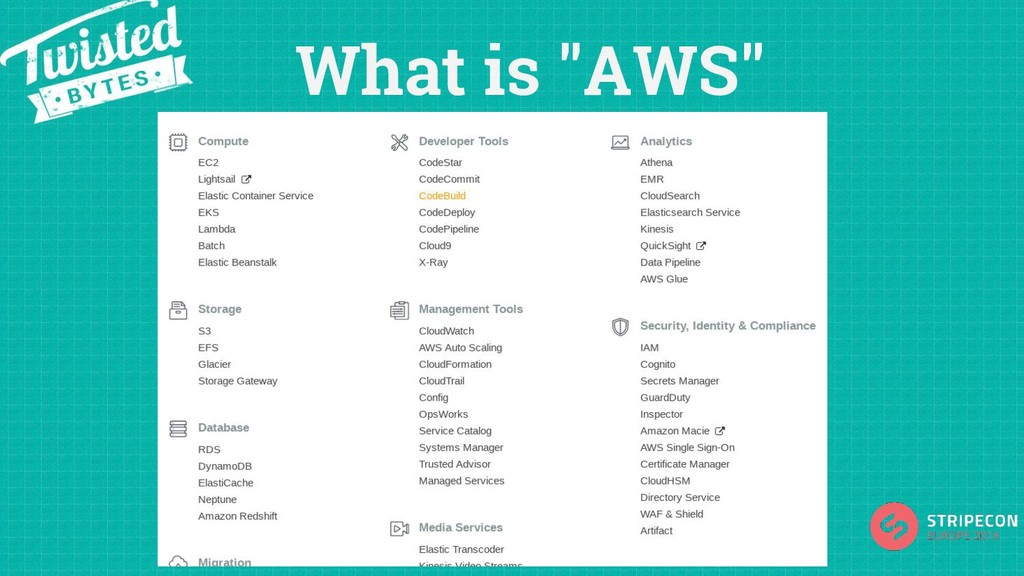 "What is ""AWS"""