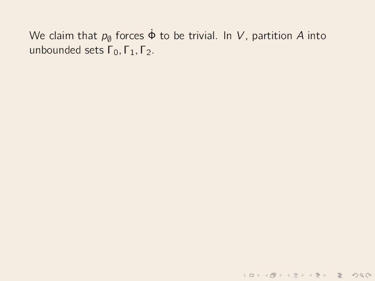 We claim that p∅ forces ˙ Φ to be trivial. In V...