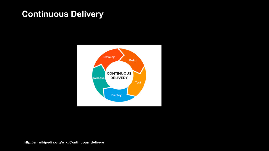 Continuous Delivery http://en.wikipedia.org/wik...