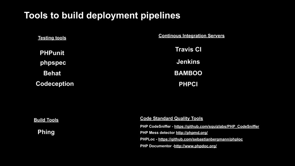 Tools to build deployment pipelines Travis CI J...