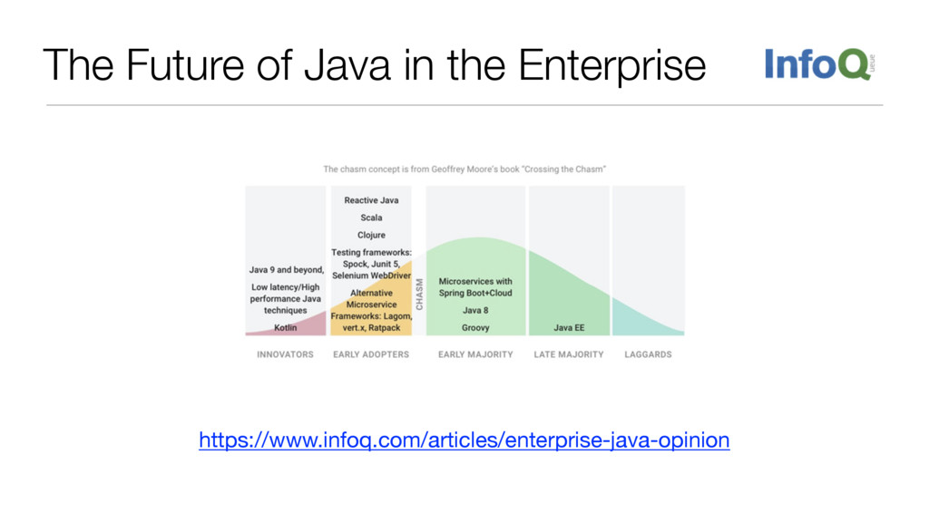 The Future of Java in the Enterprise https://ww...