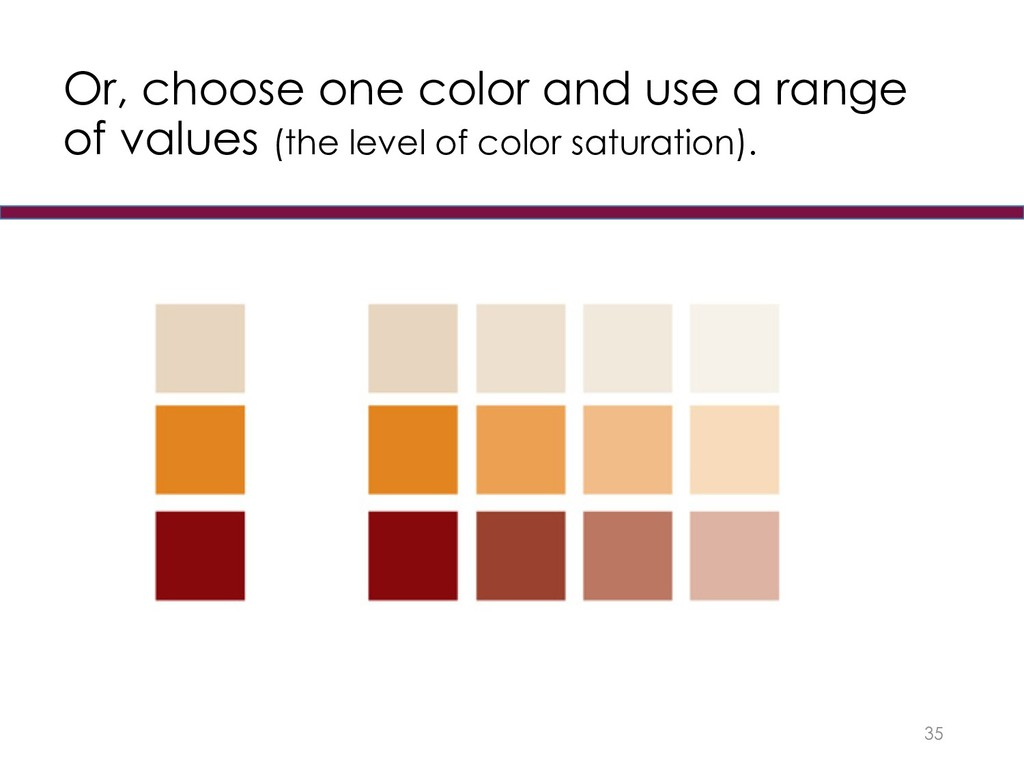 Or, choose one color and use a range of values ...