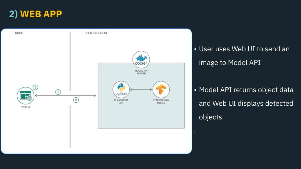 2) WEB APP • User uses Web UI to send an image ...