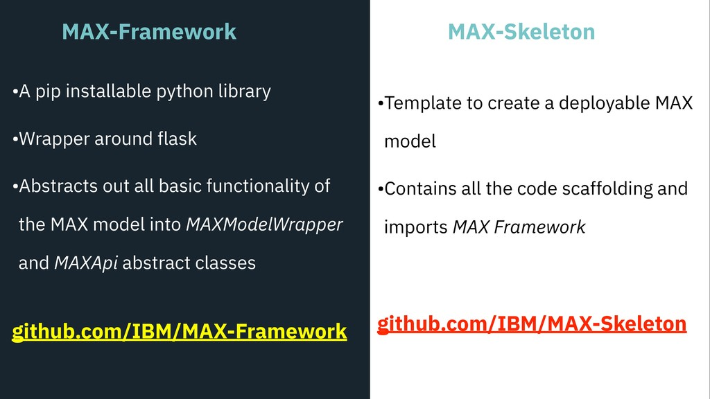 MAX-Framework MAX-Skeleton •A pip installable p...