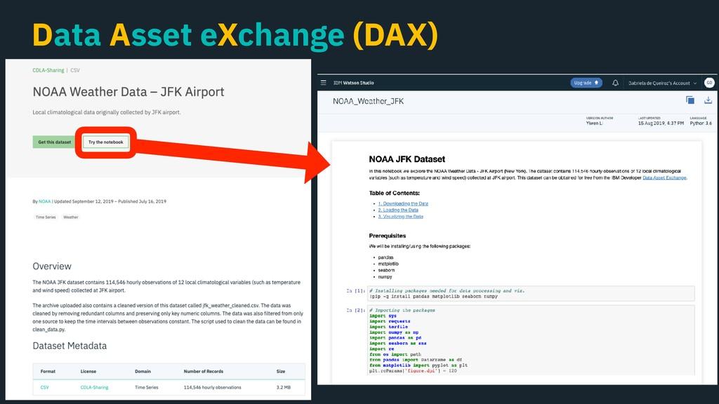 Data Asset eXchange (DAX)
