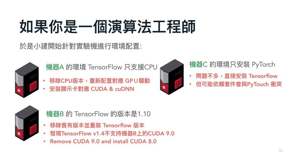 如果你是⼀一個演算法⼯工程師 11 機器A 的環境 TensorFlow 只⽀支援CPU 機器...