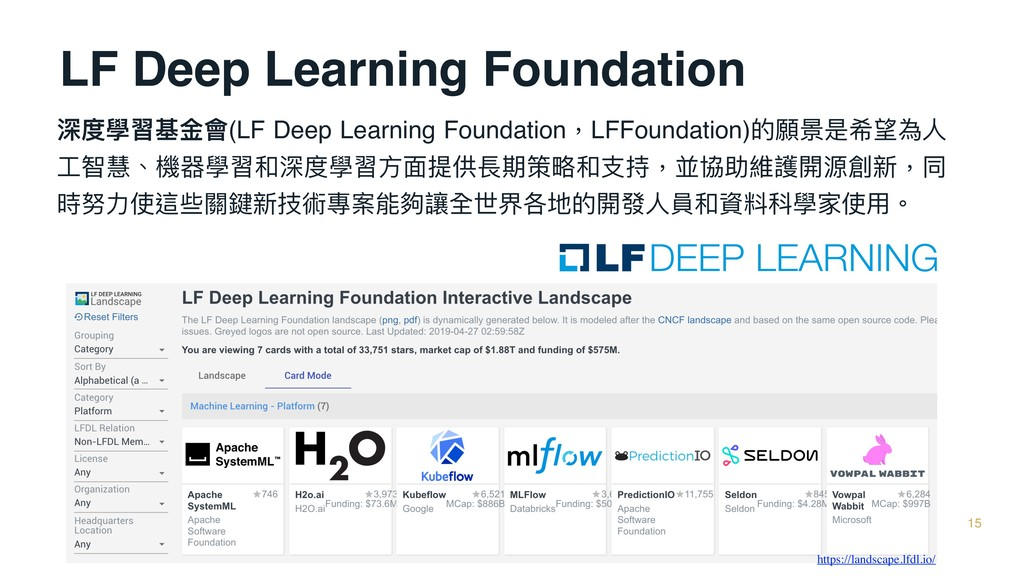 LF Deep Learning Foundation 深度學習基⾦金金會(LF Deep L...
