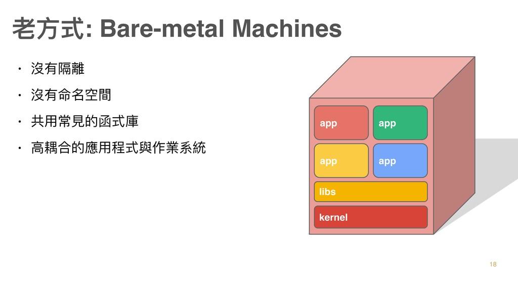 老⽅方式: Bare-metal Machines kernel libs app app a...