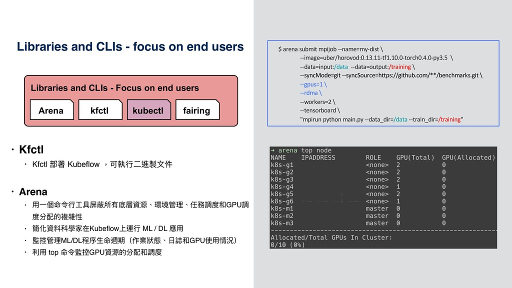 41 Libraries and CLIs - focus on end users • Kf...