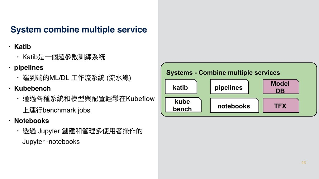43 System combine multiple service Systems - Co...