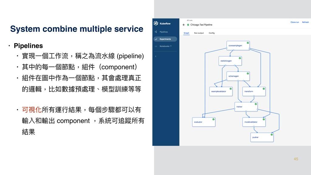 45 System combine multiple service • Pipelines ...