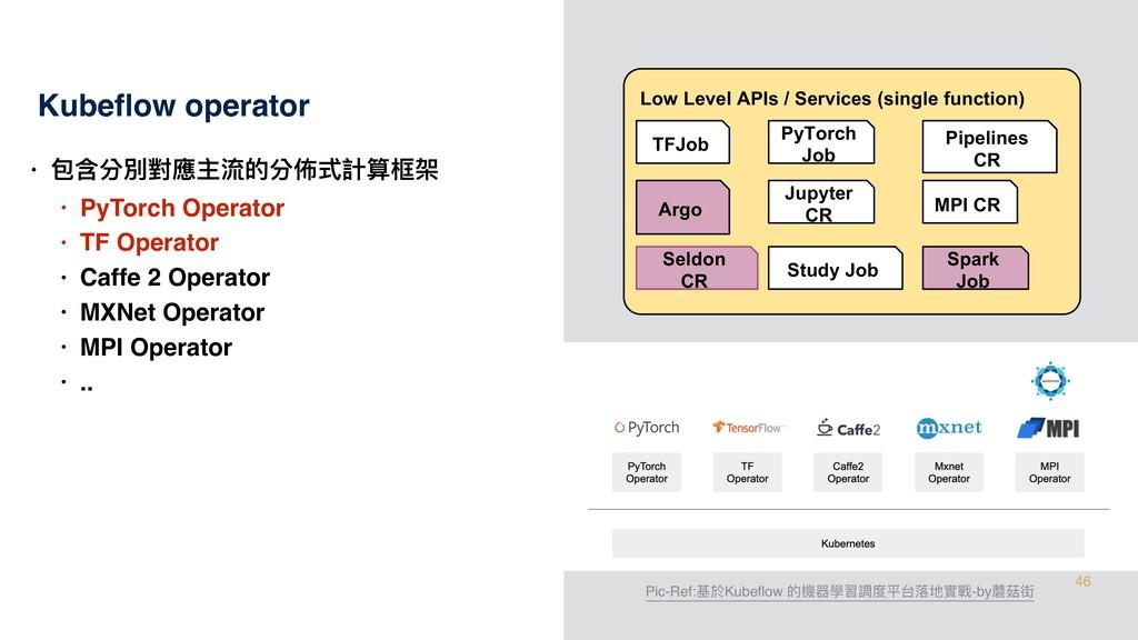 46 Kubeflow operator • 包含分別對應主流的分佈式計算框架 • PyTorc...