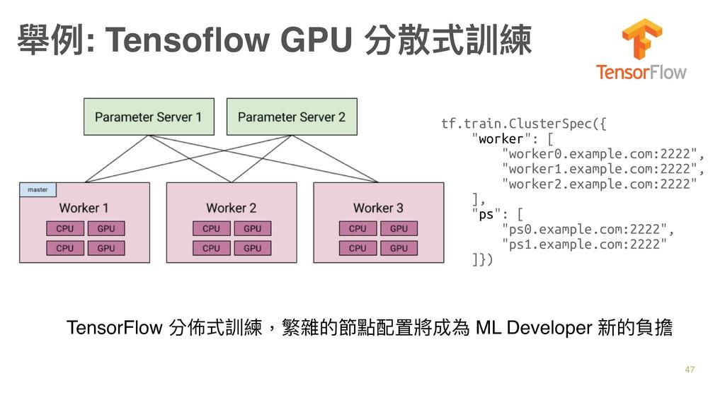 舉例例: Tensoflow GPU 分散式訓練 TensorFlow 分佈式訓練,繁雜的節點...