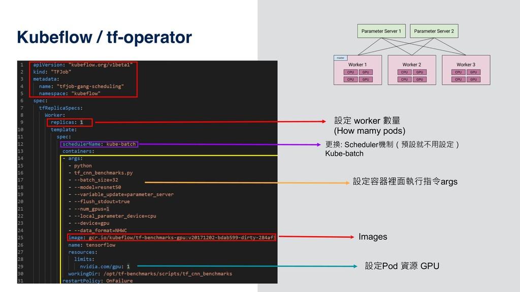 48 Kubeflow / tf-operator  worker  (How mamy...