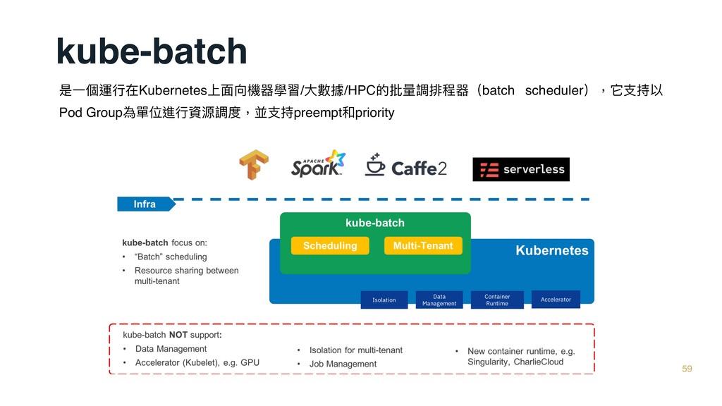 kube-batch 是⼀一個運⾏行行在Kubernetes上⾯面向機器學習/⼤大數據/HPC...
