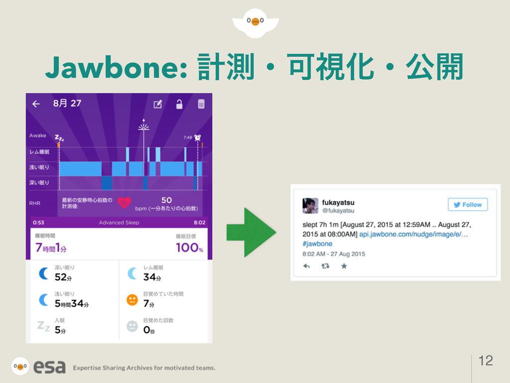 Jawbone: ܭଌɾՄࢹԽɾެ։ 12