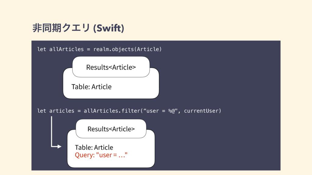 ඇಉظΫΤϦ (Swift) let allArticles = realm.objects(...