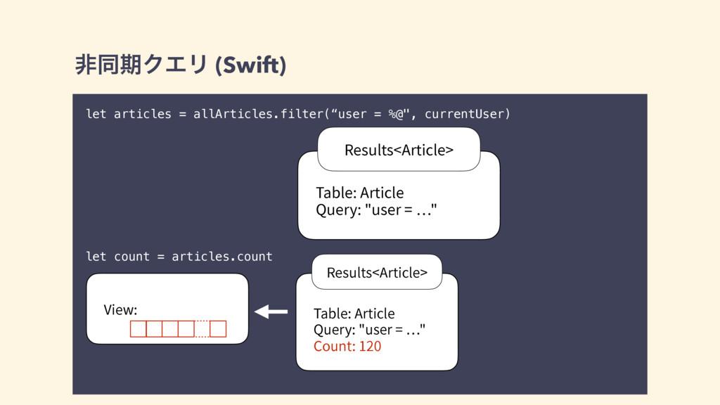 ඇಉظΫΤϦ (Swift) let articles = allArticles.filte...