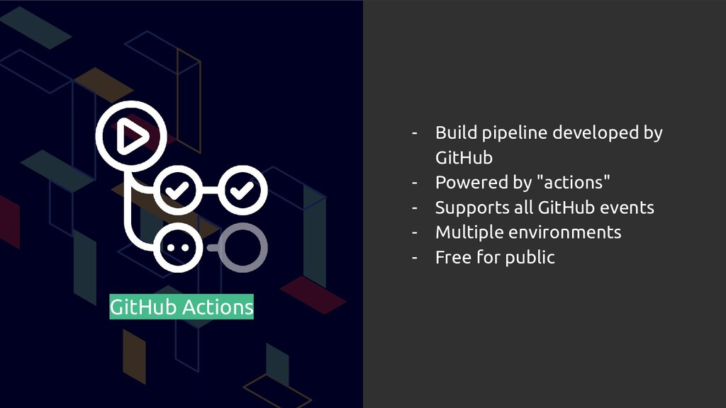 GitHub Actions - Build pipeline developed by Gi...