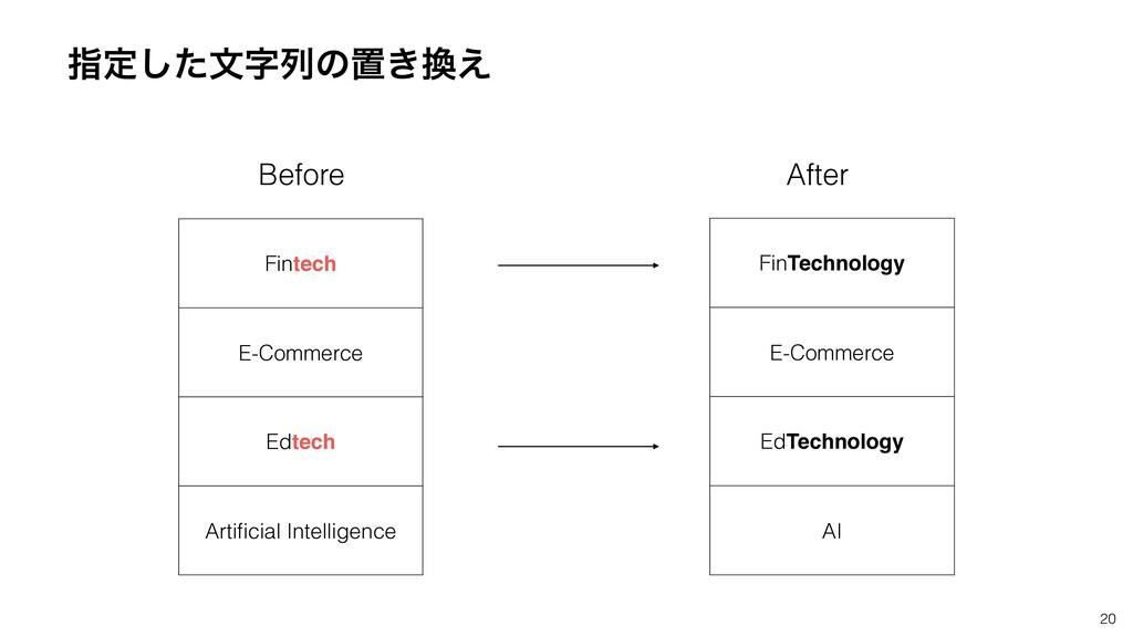 20 Fintech E-Commerce Edtech Artificial Intellig...