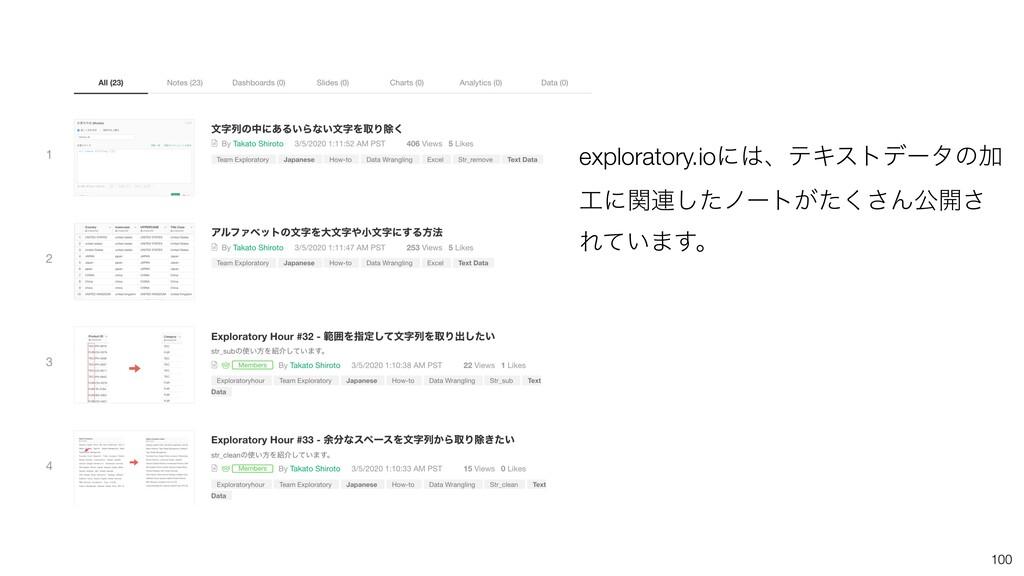 100 exploratory.ioʹɺςΩετσʔλͷՃ ʹؔ࿈ͨ͠ϊʔτ͕ͨ͘͞Μެ։...