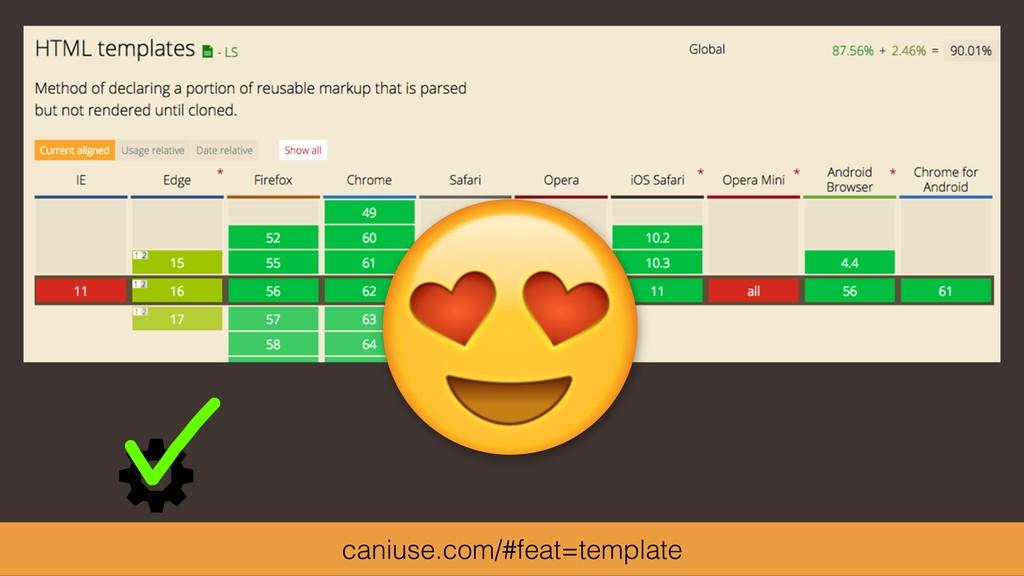 caniuse.com/#feat=template