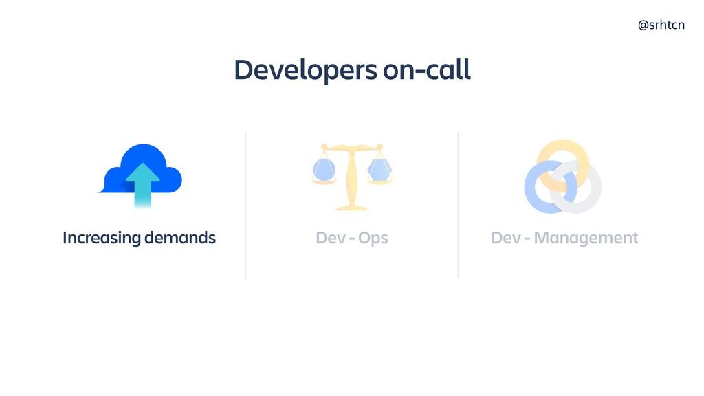 @srhtcn Dev - Ops Developers on-call Dev - Mana...