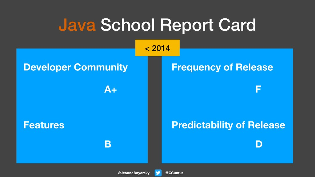 @CGuntur @JeanneBoyarsky Java School Report Car...