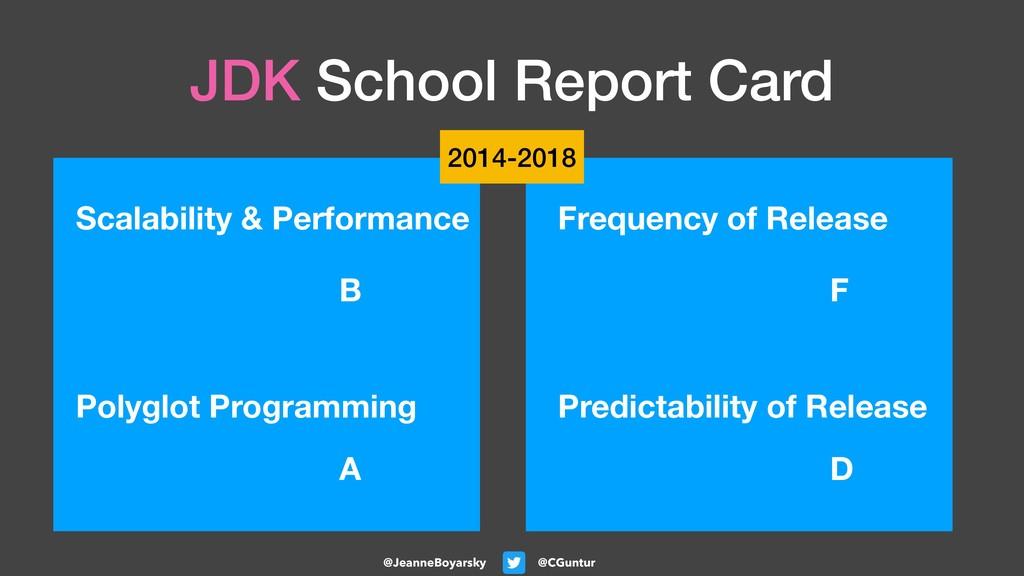 @CGuntur @JeanneBoyarsky JDK School Report Card...