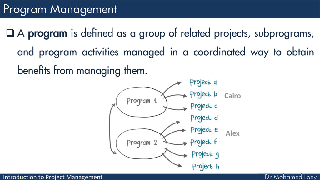 Introduction to Project Management  A program ...