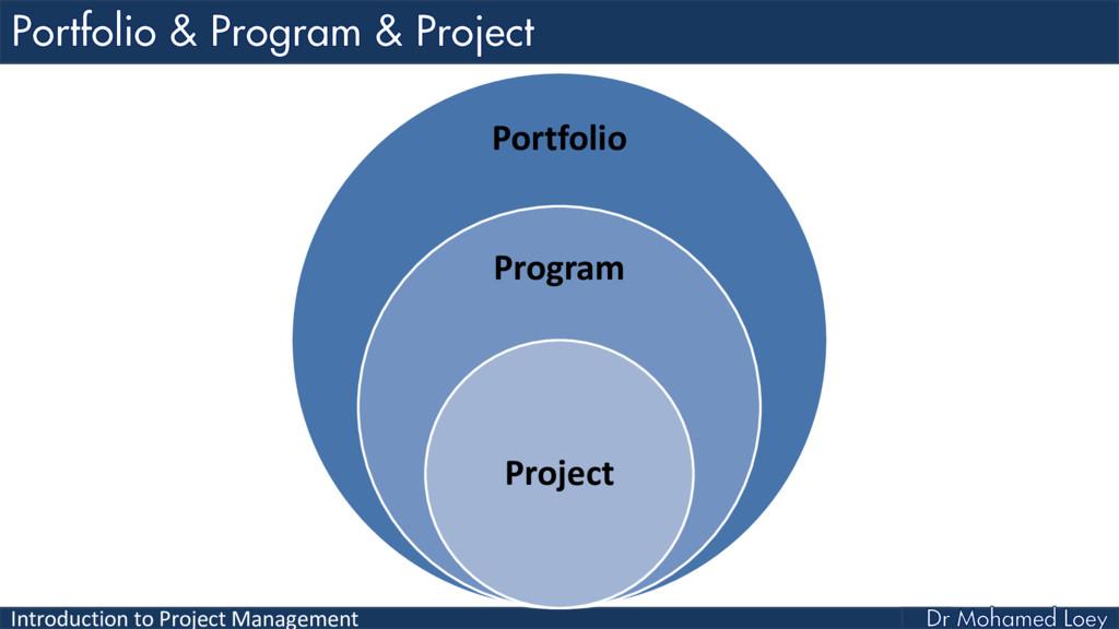 Introduction to Project Management Portfolio Pr...