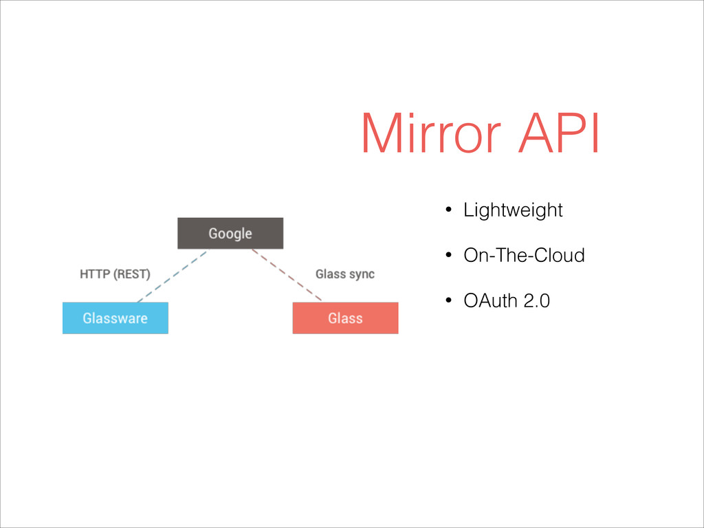 Mirror API • Lightweight • On-The-Cloud • OAuth...