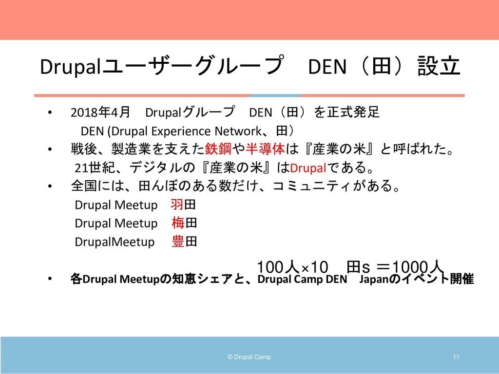 Drupalユーザーグループ DEN(田)設立 © Drupal Camp 11 • 2018...