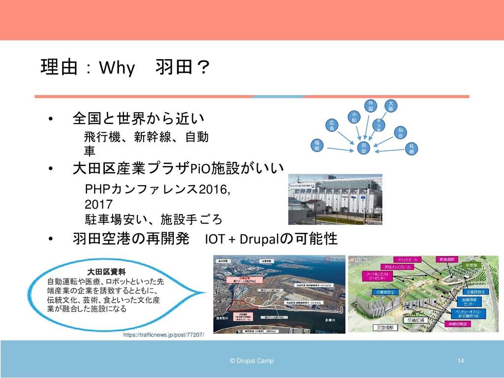 理由:Why 羽田? © Drupal Camp 14 福 岡 小 松 広 島 大 阪 名 古...
