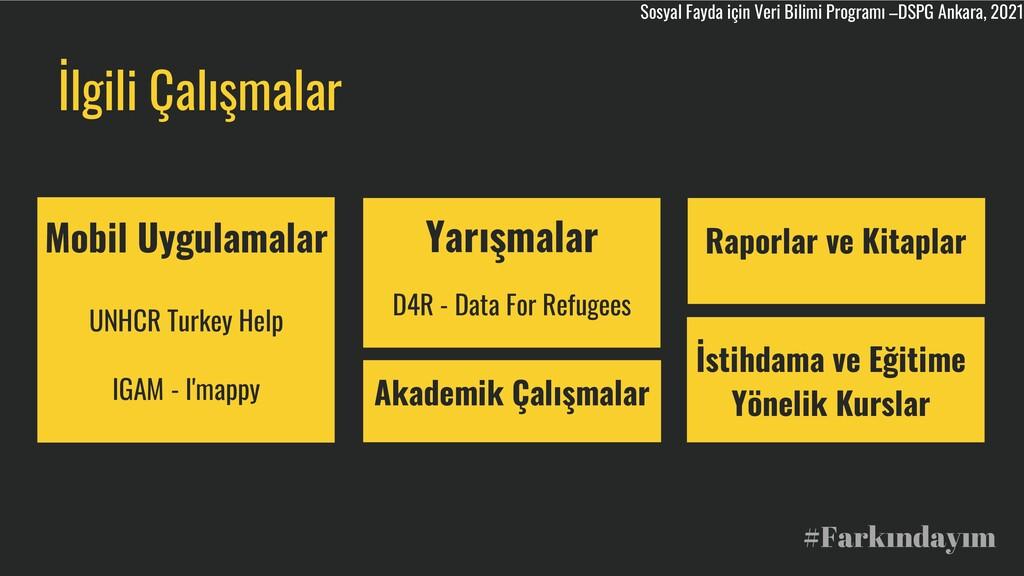 İlg l Çalışmalar UNHCR Turkey Help IGAM - I'map...
