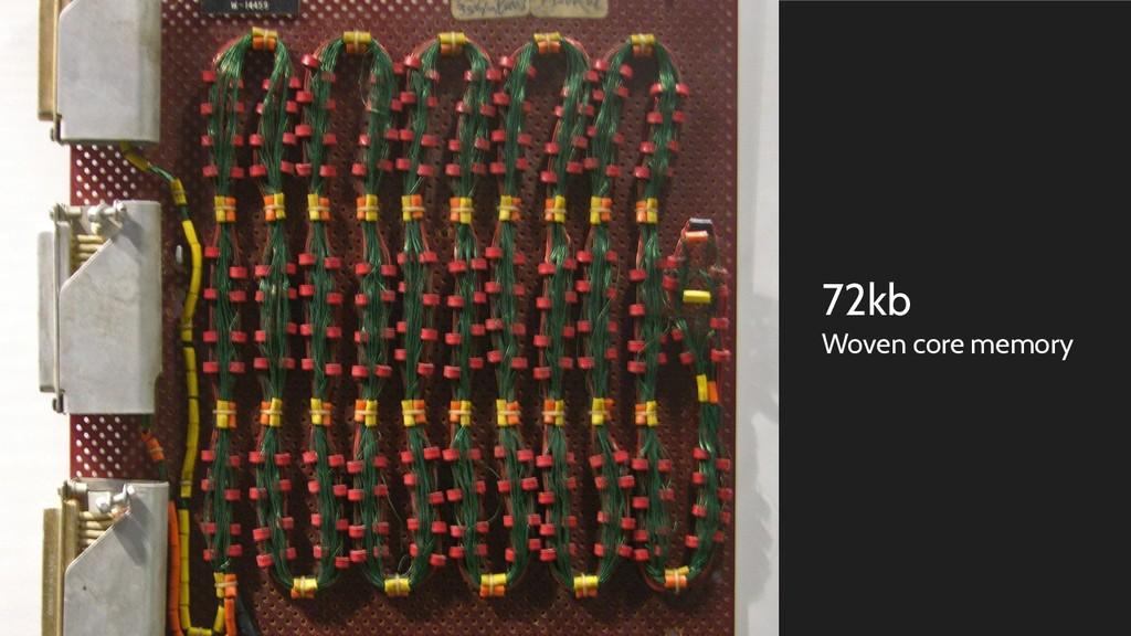 72kb Woven core memory
